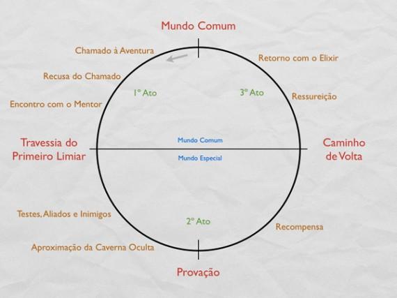 A-Jornada-do-Heroi.010-001
