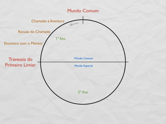 A-Jornada-do-Heroi.031-001