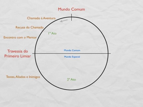 A-Jornada-do-Heroi.036-001