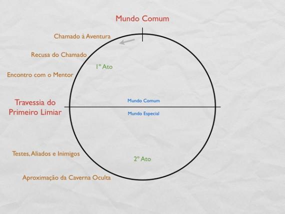 A-Jornada-do-Heroi.041-001