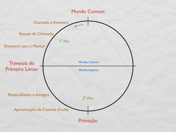 A-Jornada-do-Heroi.046-001