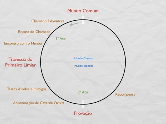 A-Jornada-do-Heroi.051-001